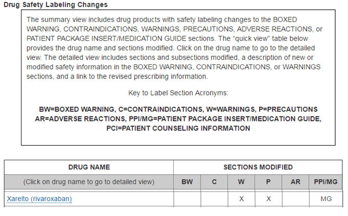 drug safety changes-complete